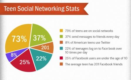 teen-social-control